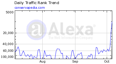 Alexa-cp-09-October-2009.png