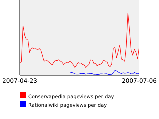 Pageviews.png