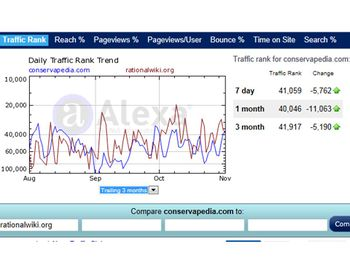 CP RW Traffic rank 11 2012.jpg