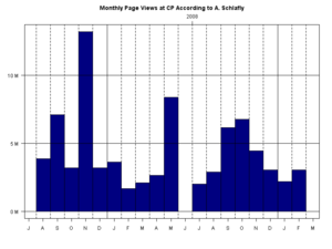 Cp-aschlafly-brags-monthly.png