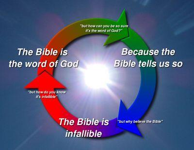 [Image: 400px-Bible_cycle.jpg]