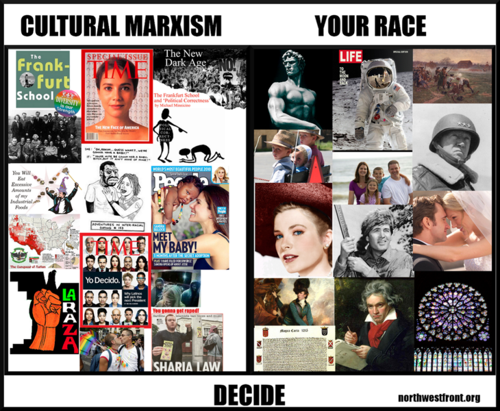 File:Cultural Marxism Your Race.png