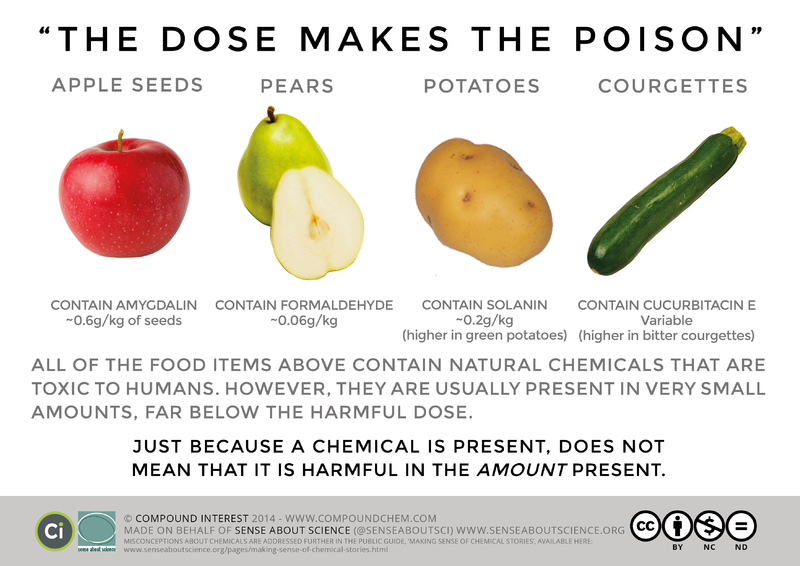 File:SAS - Dose Makes The Poison.png