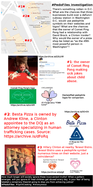 Pizzagate infographic 5.png